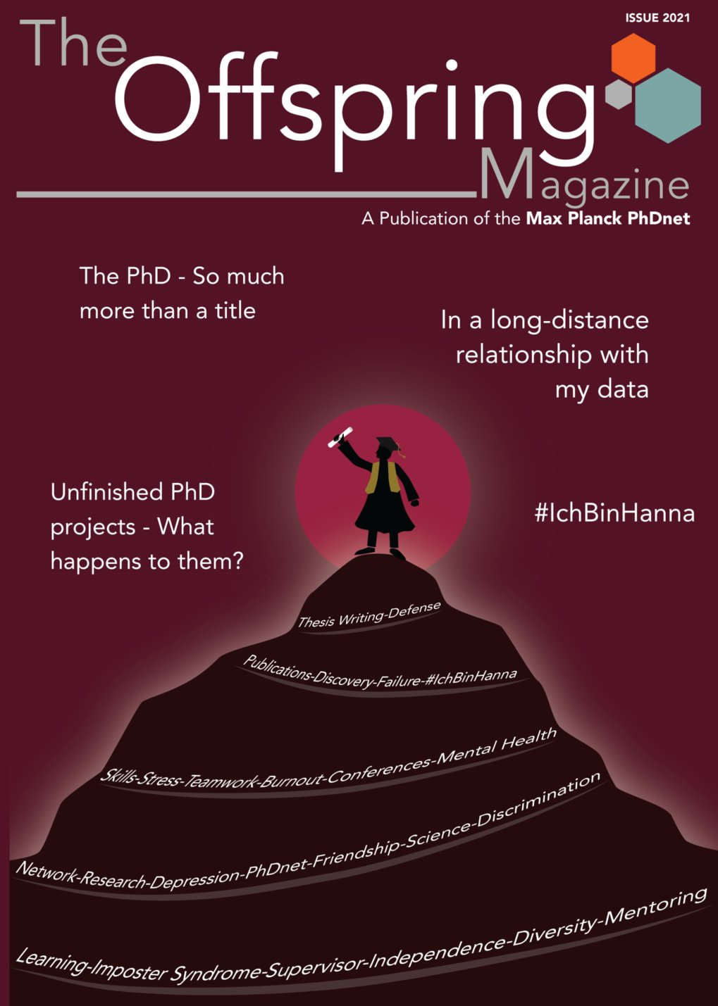 Read our newest Issue of the Offspring magazine here.
